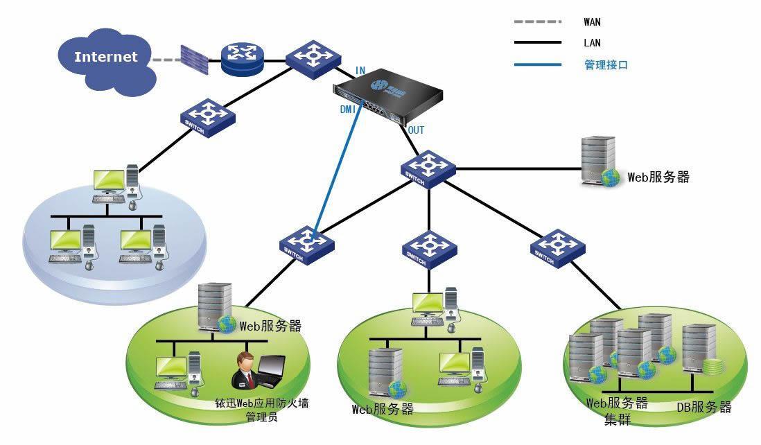 创新中山网络运维外包服务模式增强抗风险能力